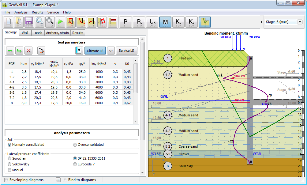 Geowall Calculation Of Sheet Pile Wall Geosoft